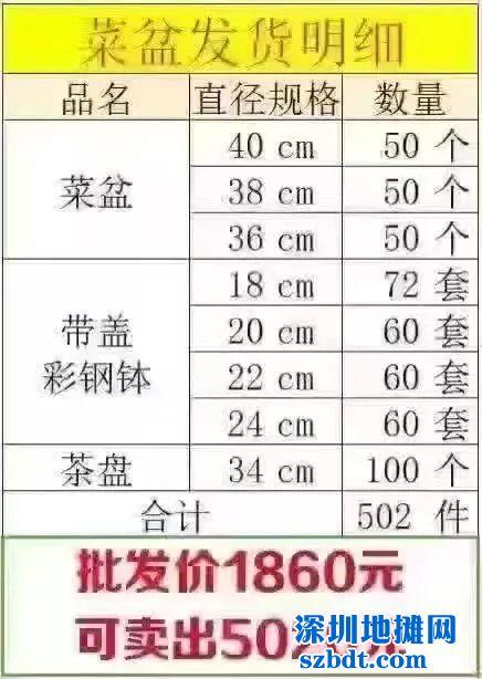 10元模式不锈钢彩盆/2017年摆地摊热销货源